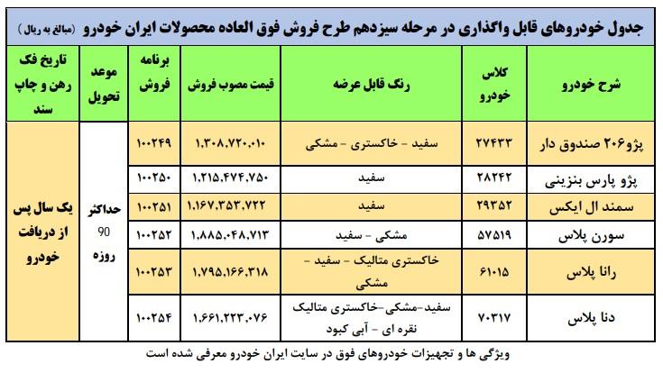 اسامی برندگان قرعه کشی ایران خودرو با کد پیگیری و نحوه جستجو + جدول
