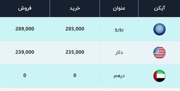 قیمت دلار و قیمت یورو امروز ۲۱ بهمن ۹۹ + جدول