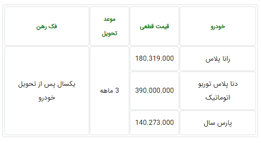 قیمت-ایران-خودرو