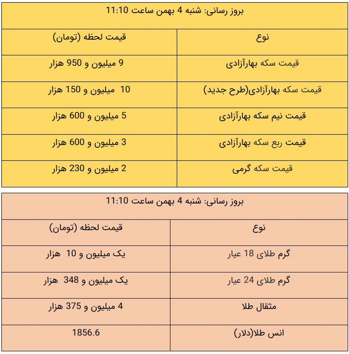 قیمت طلا و قیمت سکه، امروز ۴ بهمن ۹۹ + جدول