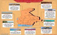 بهشت گمشده؛ سیستان و بلوچستان
