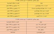قیمت طلا و قیمت سکه، امروز ۷ دی ۹۹ / بازار طلا راکد شد + جدول