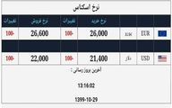 ادامه سقوط چشمگیر قیمت ارز / دلار در کانال ۲۱ هزار تومان + جدول