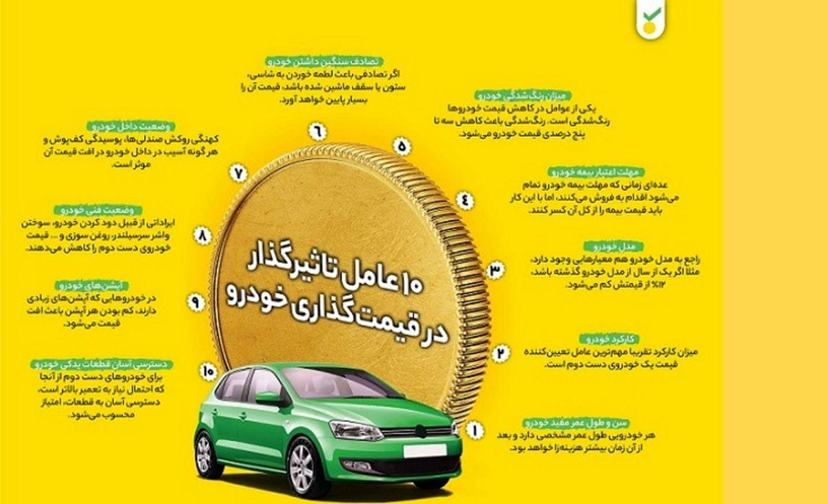 قیمت آنلاین خودرو دست دوم