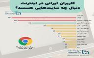 کاربران ایرانی در اینترنت دنبال چه سایتهایی هستند؟ + اینفوگرفی