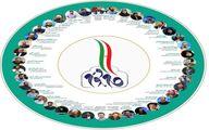 جریان «گام دوم انقلاب اسلامی» اعلام موجودیت کرد