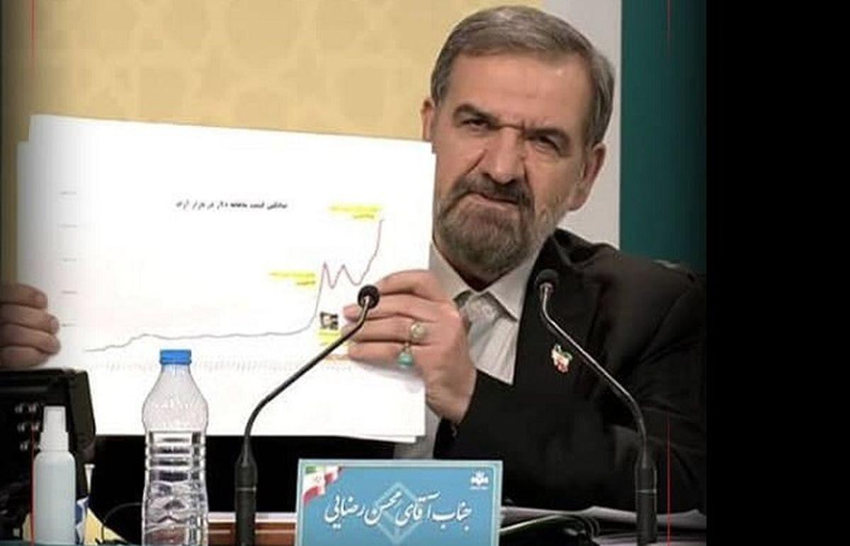 محسن رضایی برنامه های خود را به رئیس جمهور ارائه داد
