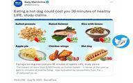 خوردن هاتداگ 36 دقیقه از سلامت ما کم میکند