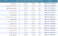 اطلاعات زمین لرزه امروز تهران + جدول