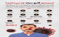 علائم و عوارض بیماری خطرناک قارچ سیاه