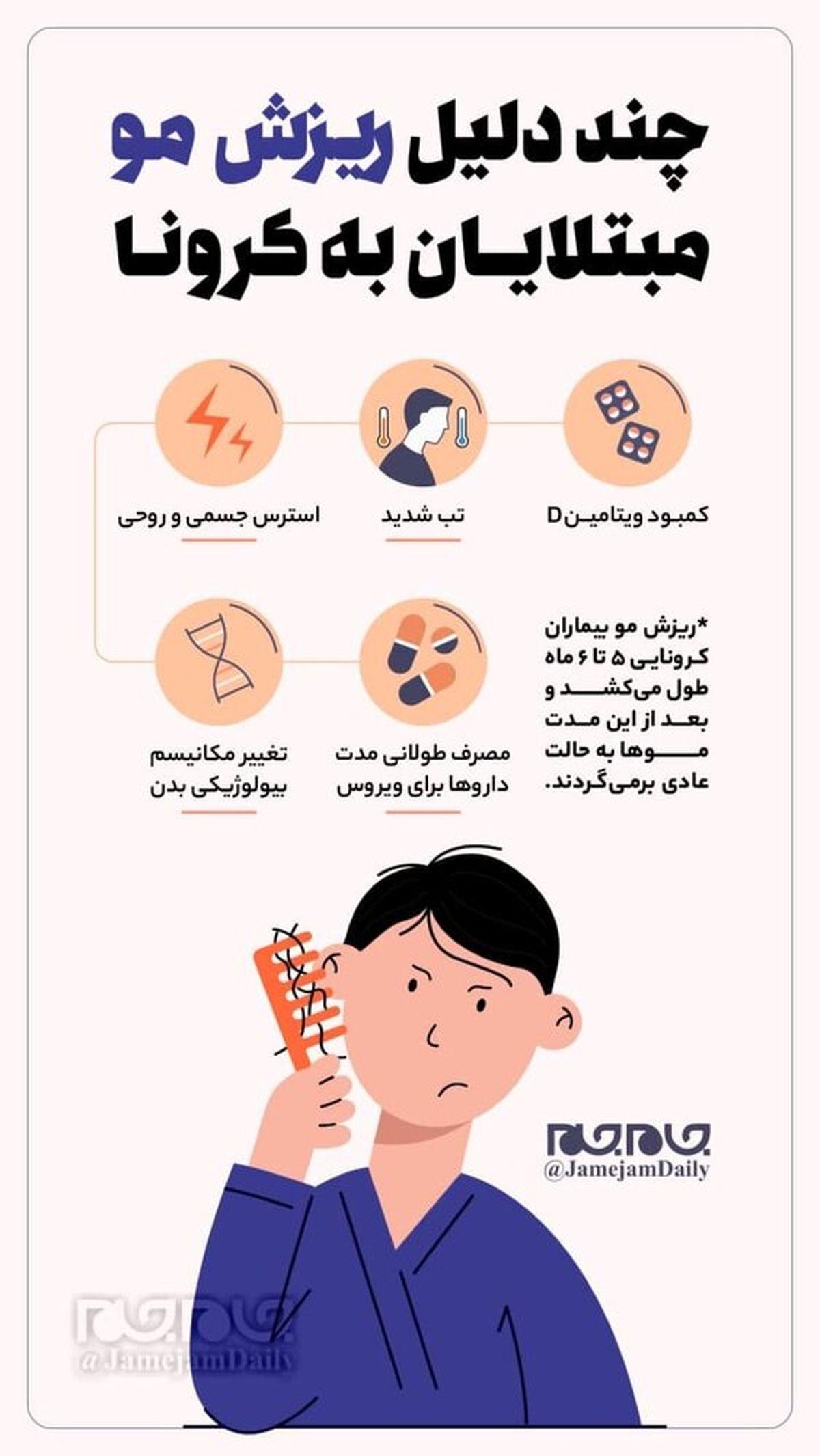 دلایل ریزش موی مبتلایان به کرونا؛عکس
